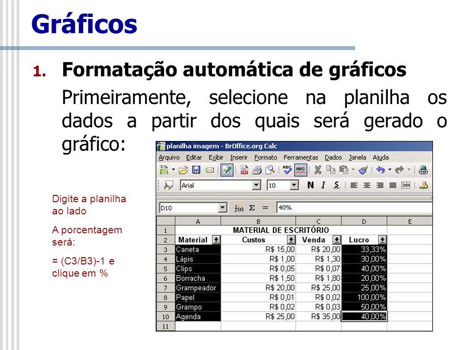 Gráficos 1. Formatação automática de gráficos Primeiramente, selecione na planilha os dados a partir dos quais será gerado o gráfico: Digite a planilh