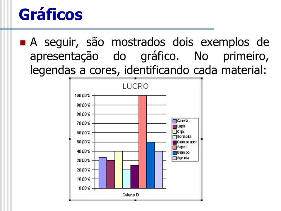 A seguir, são mostrados dois exemplos de apresentação do gráfico. No primeiro, legendas a cores, identificando cada material: