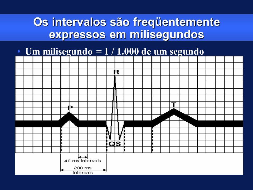 Os intervalos são freqüentemente expressos em milisegundos Um milisegundo = 1 / 1.000 de um segundo