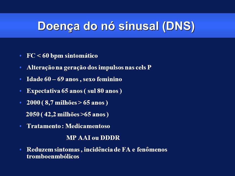 Doença do nó sinusal (DNS) FC < 60 bpm sintomático Alteração na geração dos impulsos nas cels P Idade 60 – 69 anos, sexo feminino Expectativa 65 anos