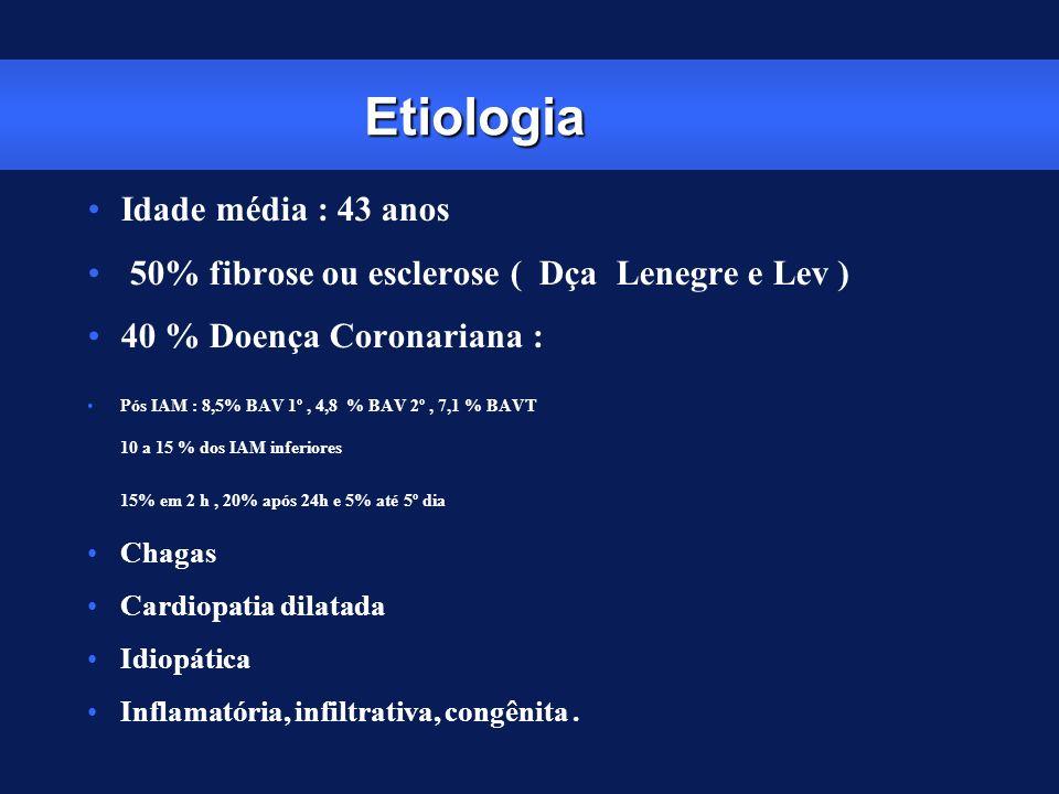 Etiologia Idade média : 43 anos 50% fibrose ou esclerose ( Dça Lenegre e Lev ) 40 % Doença Coronariana : Pós IAM : 8,5% BAV 1º, 4,8 % BAV 2º, 7,1 % BA