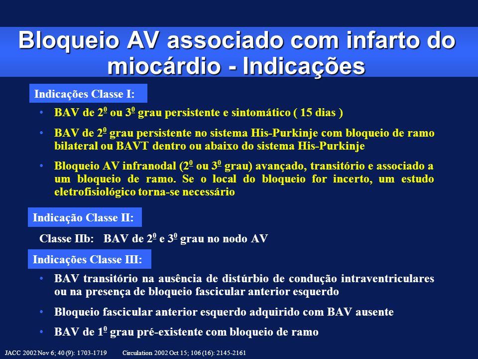 BAV de 2 0 ou 3 0 grau persistente e sintomático ( 15 dias ) BAV de 2 0 grau persistente no sistema His-Purkinje com bloqueio de ramo bilateral ou BAV