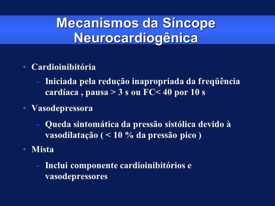 Mecanismos da Síncope Neurocardiogênica Cardioinibitória -Iniciada pela redução inapropriada da freqüência cardíaca, pausa > 3 s ou FC< 40 por 10 s Va