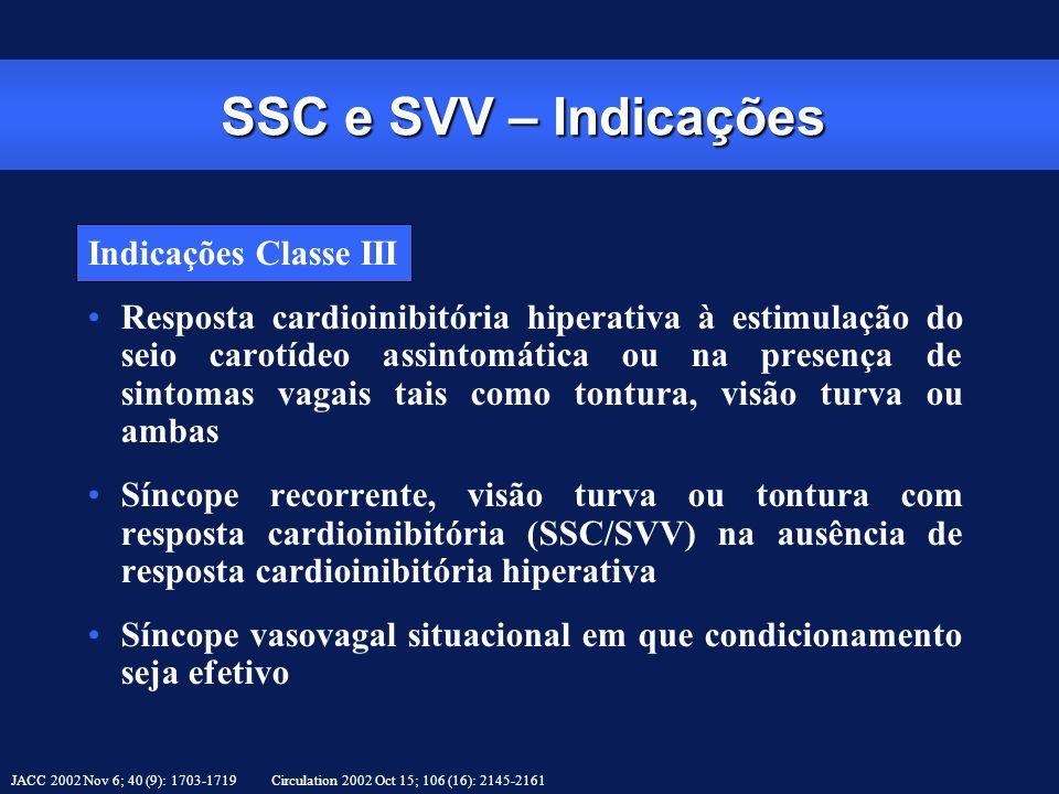Indicações Classe III Resposta cardioinibitória hiperativa à estimulação do seio carotídeo assintomática ou na presença de sintomas vagais tais como t