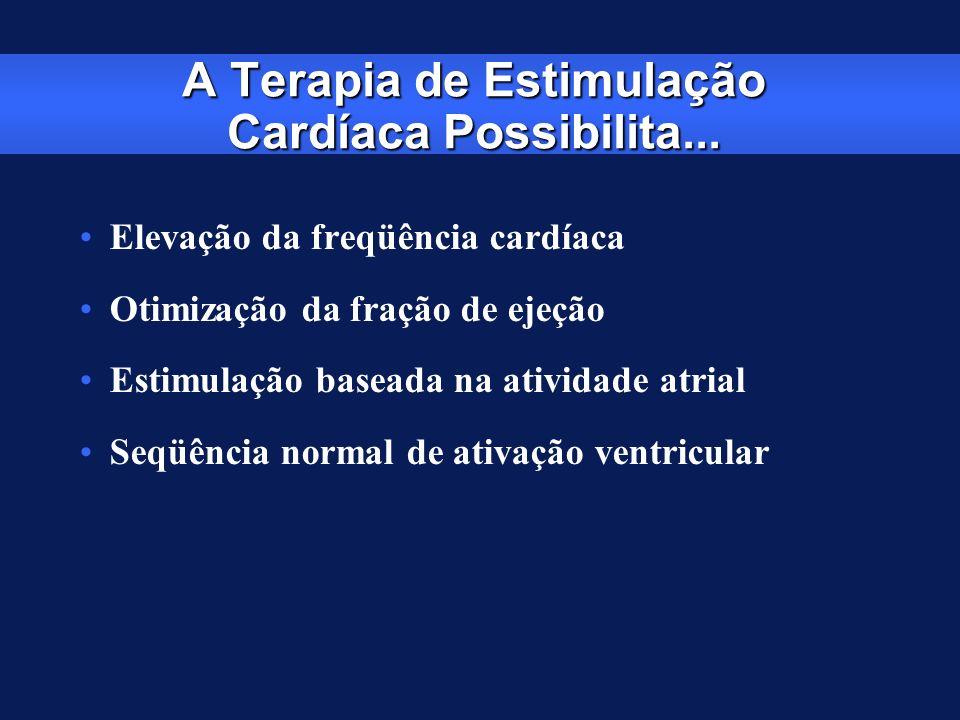 A Terapia de Estimulação Cardíaca Possibilita... Elevação da freqüência cardíaca Otimização da fração de ejeção Estimulação baseada na atividade atria