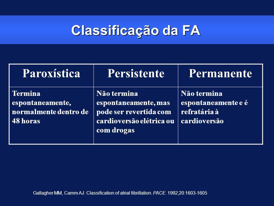 Gallagher MM, Camm AJ. Classification of atrial fibrillation. PACE. 1992;20:1603-1605 Classificação da FA ParoxísticaPersistentePermanente Termina esp