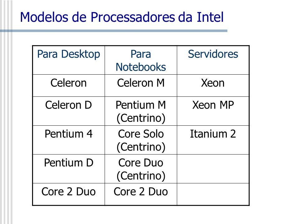 Modelos de Processadores da Intel Para DesktopPara Notebooks Servidores CeleronCeleron MXeon Celeron DPentium M (Centrino) Xeon MP Pentium 4Core Solo