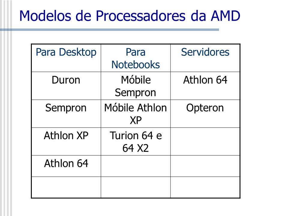 Modelos de Processadores da AMD Para DesktopPara Notebooks Servidores DuronMóbile Sempron Athlon 64 SempronMóbile Athlon XP Opteron Athlon XPTurion 64
