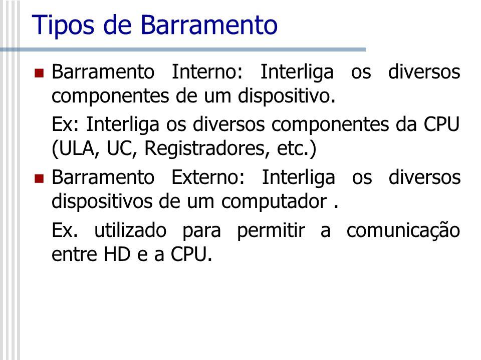 Tipos de Barramento Barramento Interno: Interliga os diversos componentes de um dispositivo. Ex: Interliga os diversos componentes da CPU (ULA, UC, Re