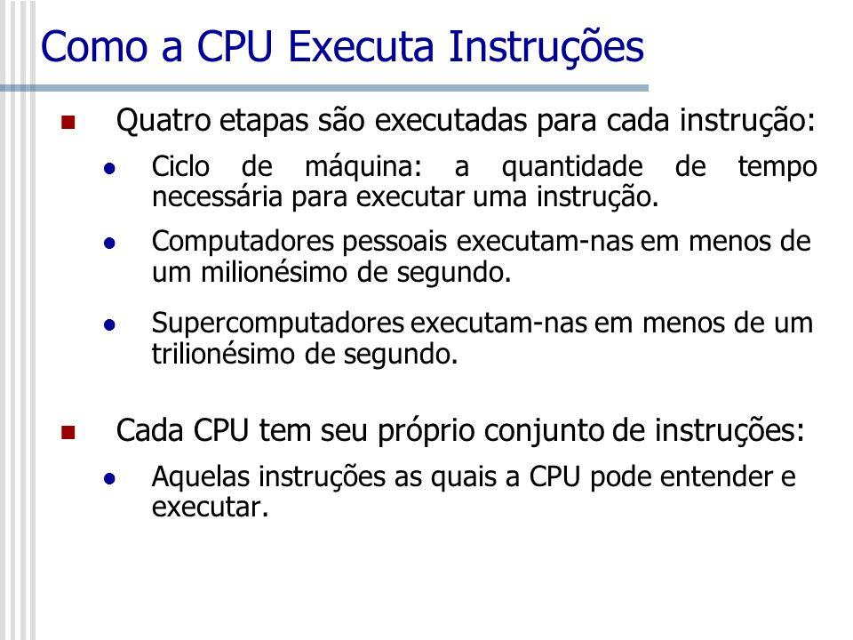 Como a CPU Executa Instruções Quatro etapas são executadas para cada instrução: Ciclo de máquina: a quantidade de tempo necessária para executar uma i