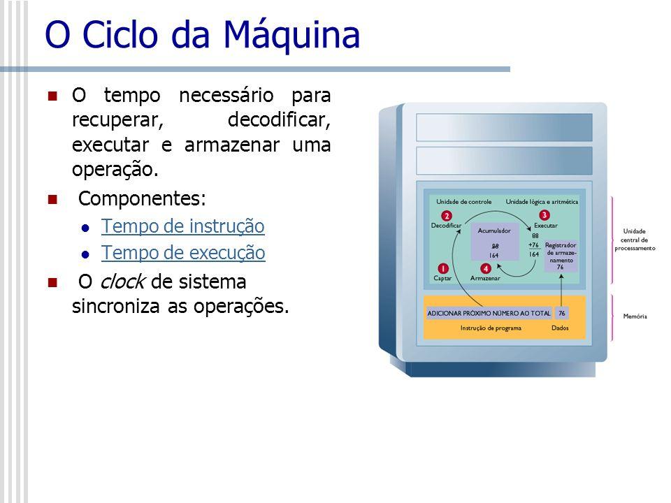 O Ciclo da Máquina O tempo necessário para recuperar, decodificar, executar e armazenar uma operação. Componentes: Tempo de instrução Tempo de execuçã