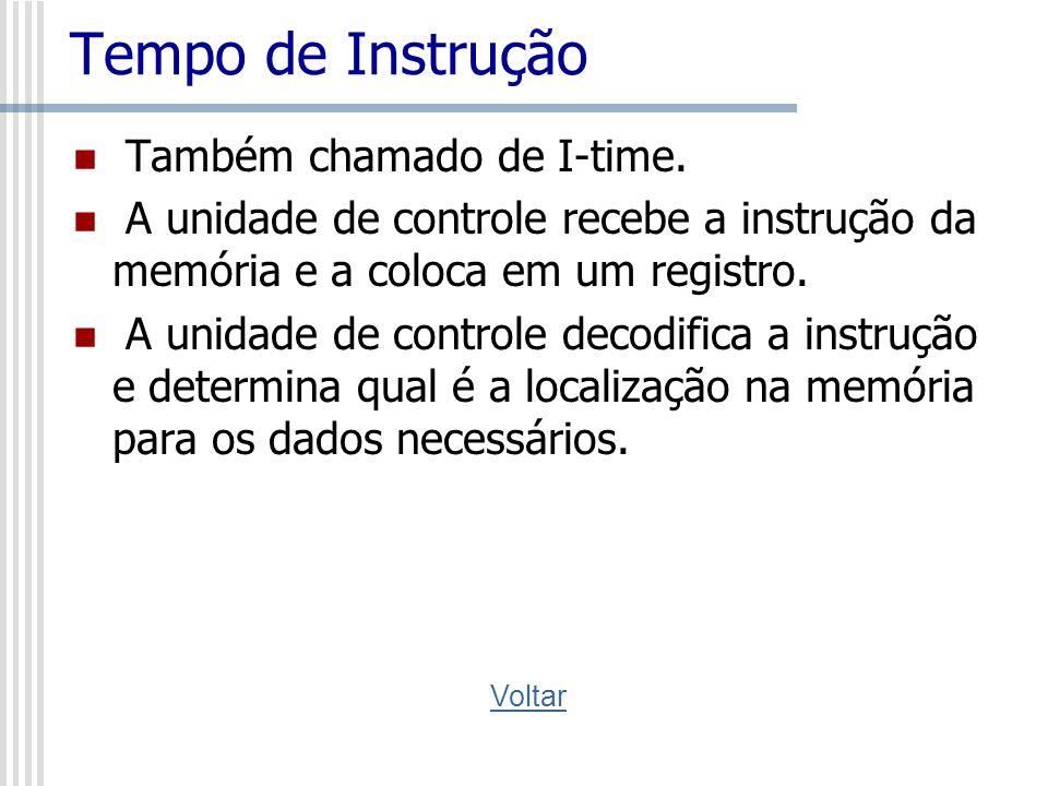 Tempo de Instrução Também chamado de I-time. A unidade de controle recebe a instrução da memória e a coloca em um registro. A unidade de controle deco