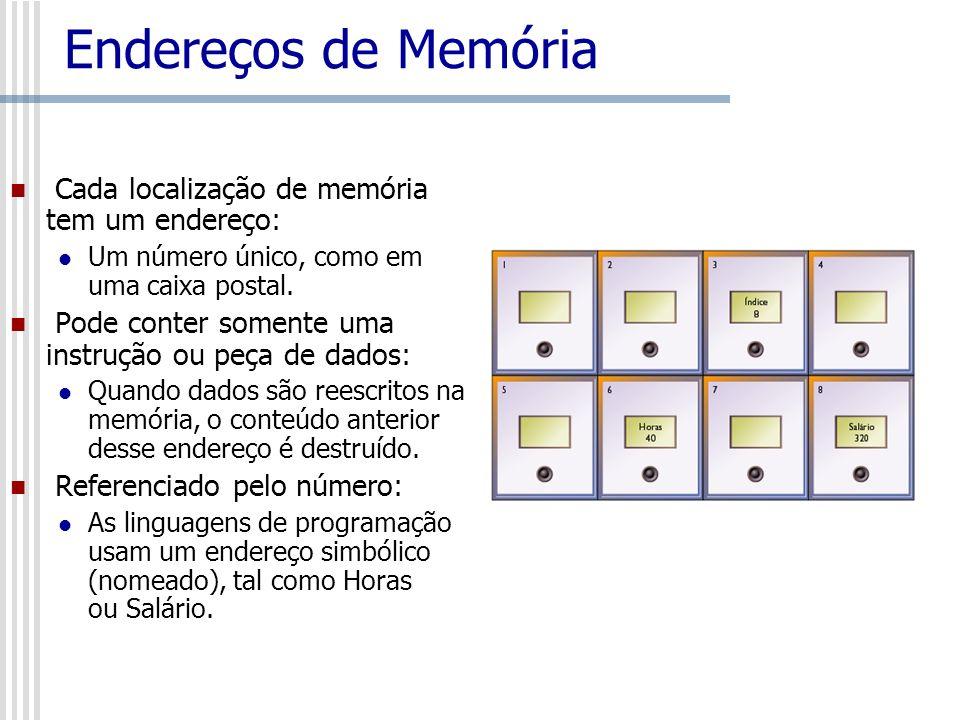 Endereços de Memória Cada localização de memória tem um endereço: Um número único, como em uma caixa postal. Pode conter somente uma instrução ou peça
