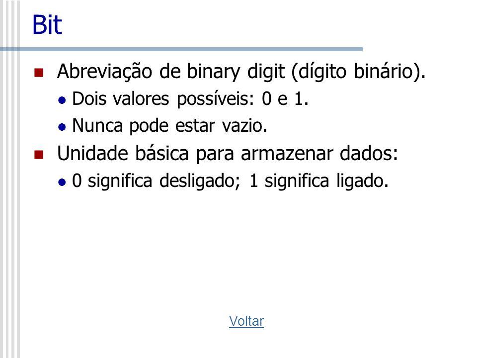 Bit Abreviação de binary digit (dígito binário). Dois valores possíveis: 0 e 1. Nunca pode estar vazio. Unidade básica para armazenar dados: 0 signifi