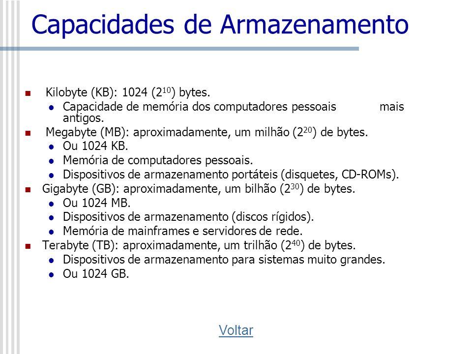 Capacidades de Armazenamento Kilobyte (KB): 1024 (2 10 ) bytes. Capacidade de memória dos computadores pessoais mais antigos. Megabyte (MB): aproximad