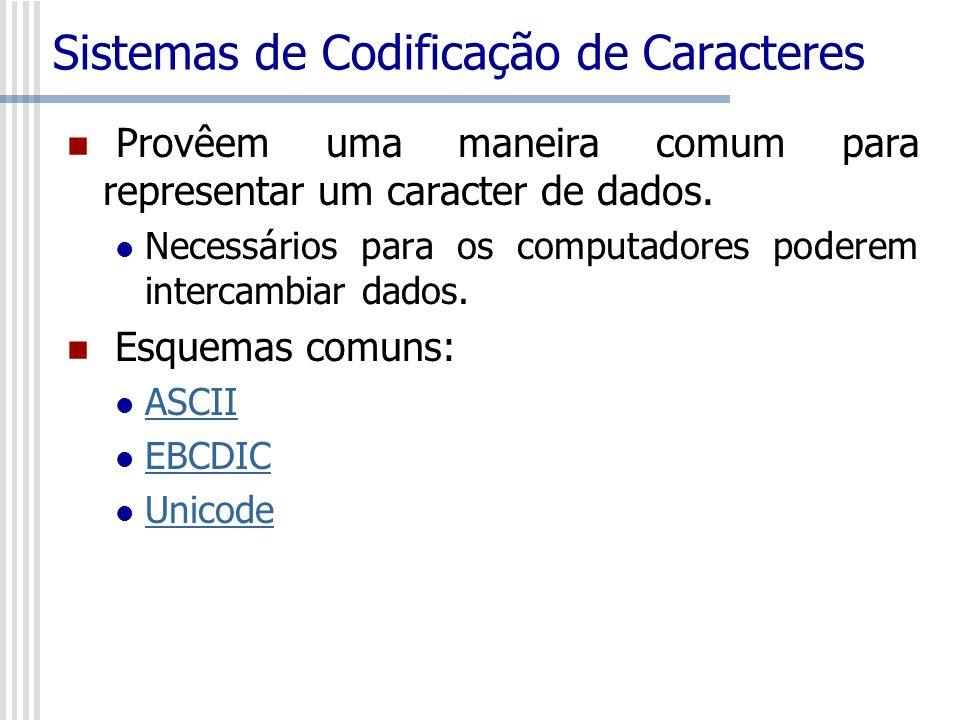 Sistemas de Codificação de Caracteres Provêem uma maneira comum para representar um caracter de dados. Necessários para os computadores poderem interc