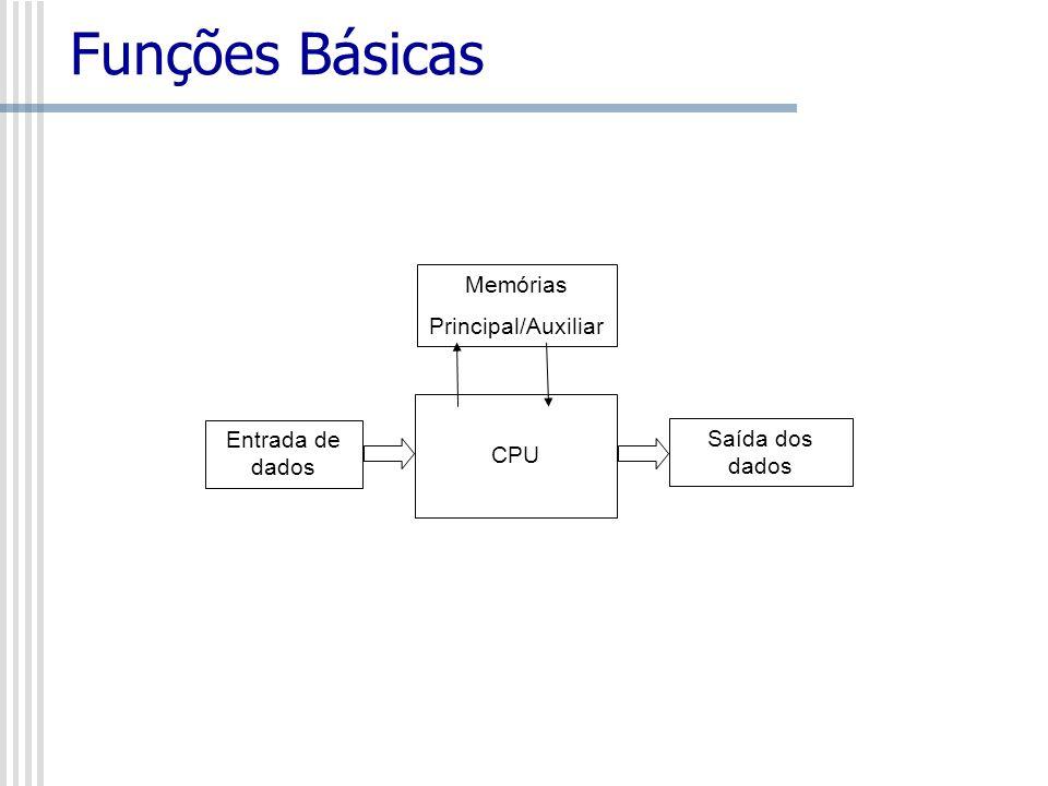 Funções Básicas Entrada de dados CPU Memórias Principal/Auxiliar Saída dos dados