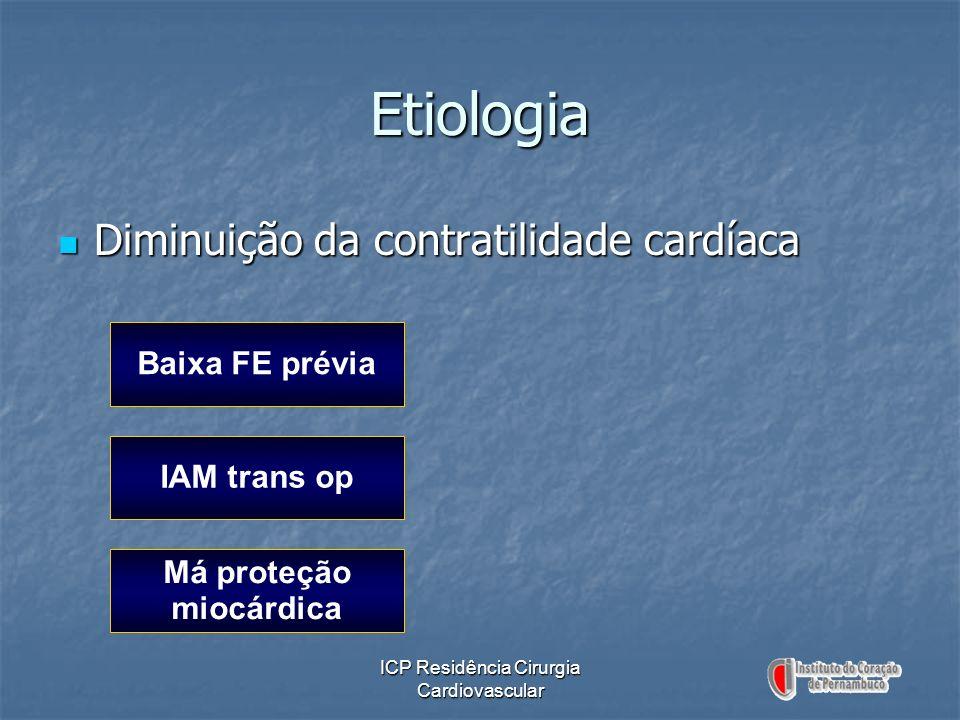 ICP Residência Cirurgia Cardiovascular Etiologia Diminuição da contratilidade cardíaca Diminuição da contratilidade cardíaca Baixa FE prévia IAM trans