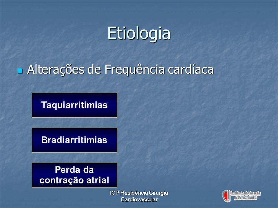 ICP Residência Cirurgia Cardiovascular Etiologia Alterações de Frequência cardíaca Alterações de Frequência cardíaca Taquiarritimias Bradiarritimias P