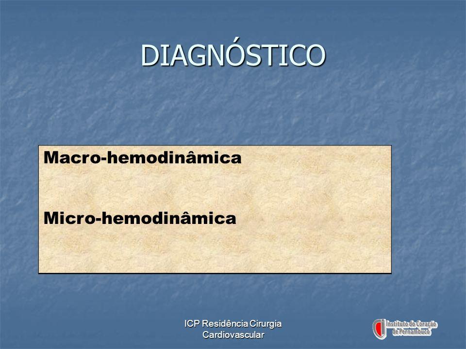ICP Residência Cirurgia Cardiovascular DIAGNÓSTICO Macro-hemodinâmica Micro-hemodinâmica