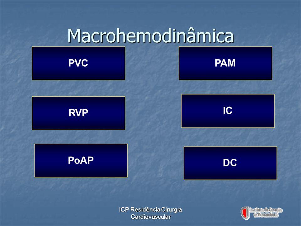 ICP Residência Cirurgia Cardiovascular Macrohemodinâmica PVC PoAP DC PAM IC RVP