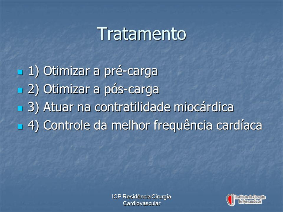 ICP Residência Cirurgia Cardiovascular Tratamento 1) Otimizar a pré-carga 1) Otimizar a pré-carga 2) Otimizar a pós-carga 2) Otimizar a pós-carga 3) A
