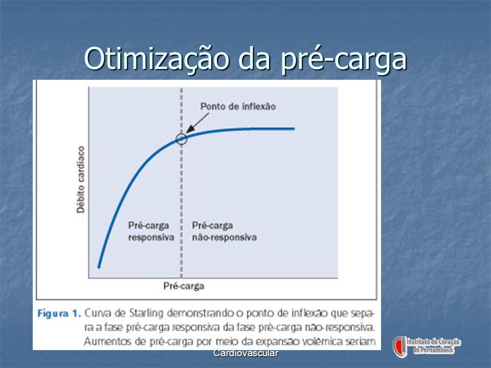 ICP Residência Cirurgia Cardiovascular Otimização da pré-carga