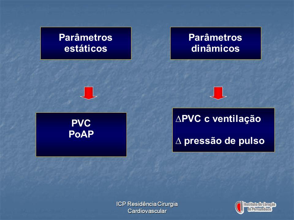 ICP Residência Cirurgia Cardiovascular Parâmetros dinâmicos Parâmetros estáticos PVC PoAP PVC c ventilação pressão de pulso