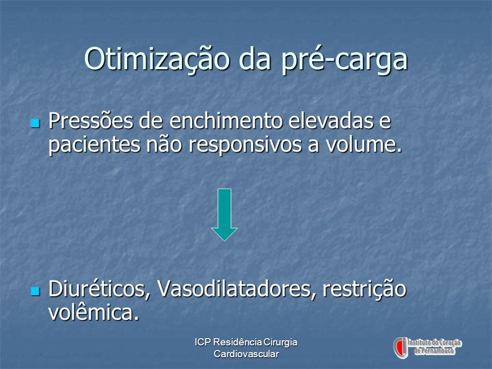 ICP Residência Cirurgia Cardiovascular Otimização da pré-carga Pressões de enchimento elevadas e pacientes não responsivos a volume. Pressões de enchi