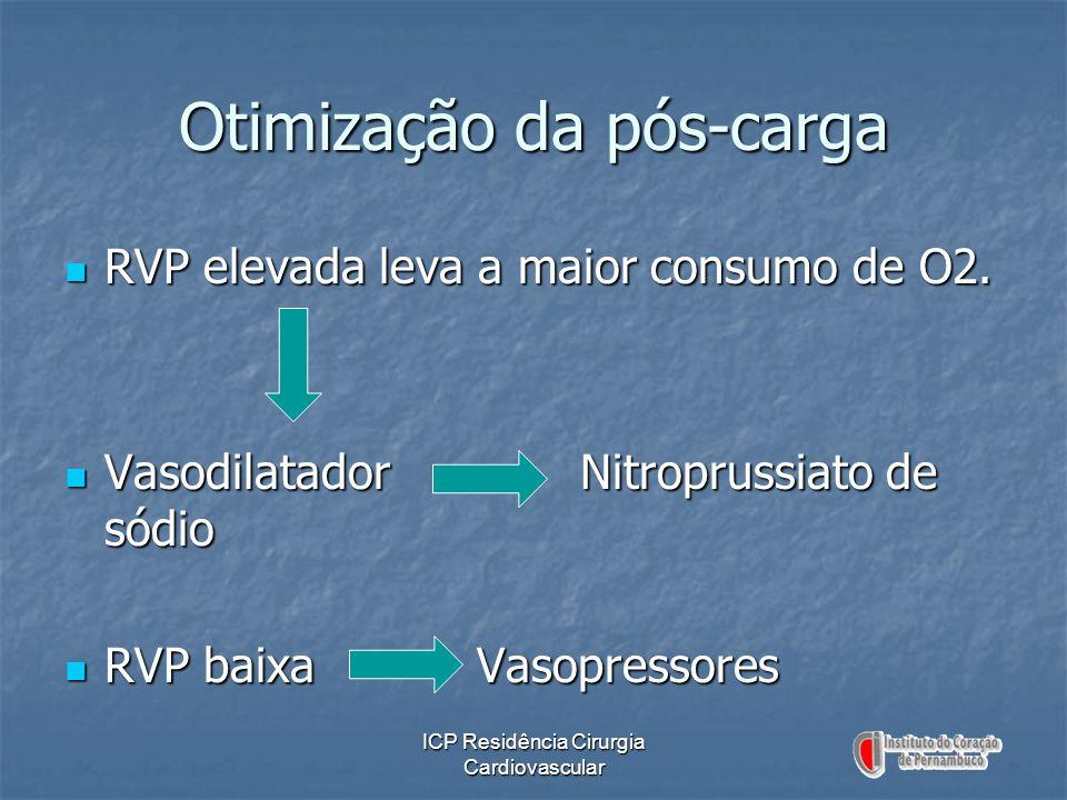 ICP Residência Cirurgia Cardiovascular Otimização da pós-carga RVP elevada leva a maior consumo de O2. RVP elevada leva a maior consumo de O2. Vasodil