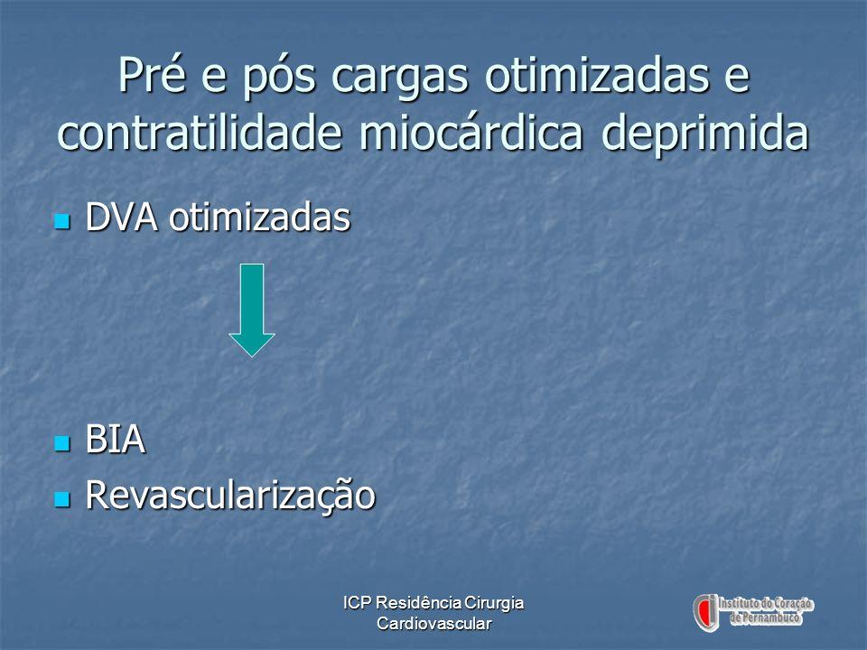 ICP Residência Cirurgia Cardiovascular Pré e pós cargas otimizadas e contratilidade miocárdica deprimida DVA otimizadas DVA otimizadas BIA BIA Revascu