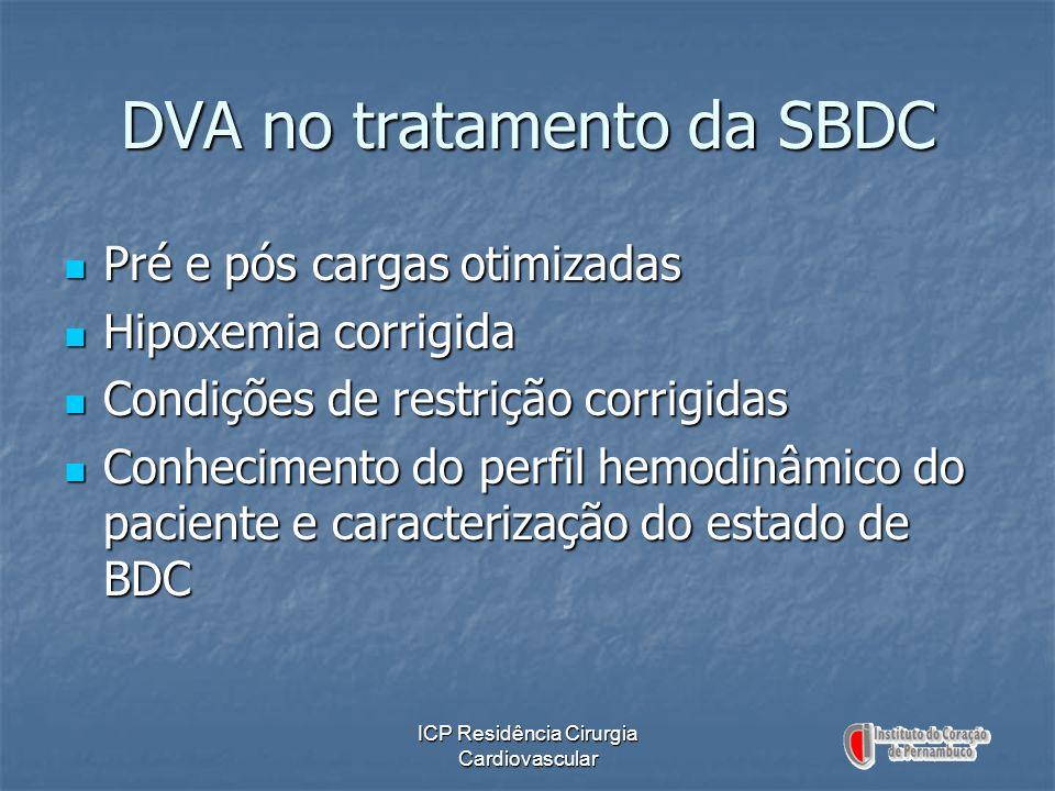 ICP Residência Cirurgia Cardiovascular DVA no tratamento da SBDC Pré e pós cargas otimizadas Pré e pós cargas otimizadas Hipoxemia corrigida Hipoxemia
