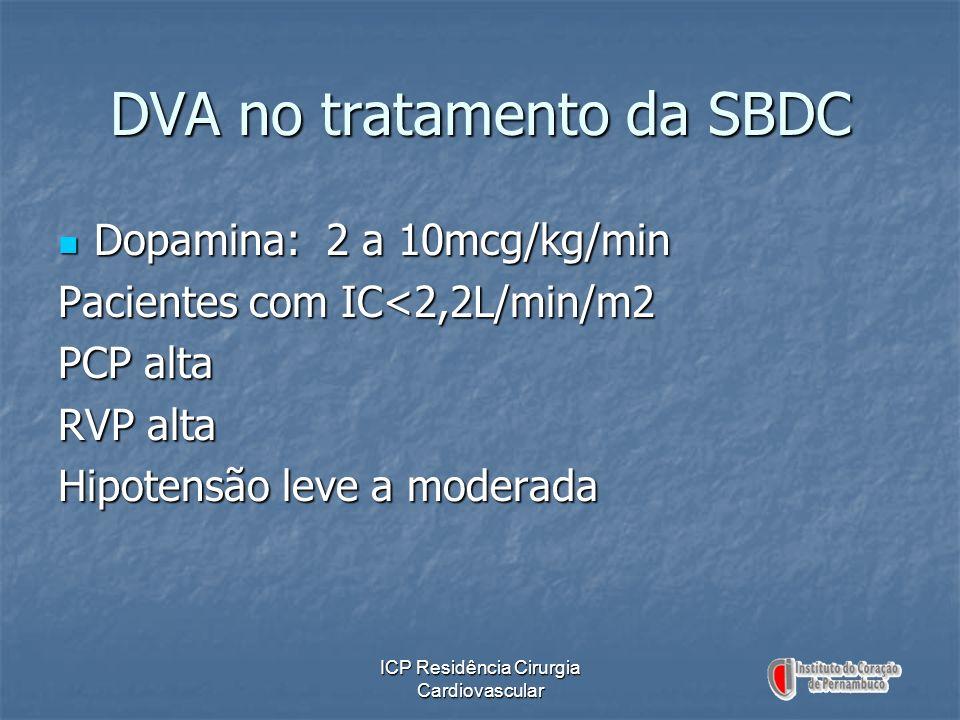 ICP Residência Cirurgia Cardiovascular DVA no tratamento da SBDC Dopamina: 2 a 10mcg/kg/min Dopamina: 2 a 10mcg/kg/min Pacientes com IC<2,2L/min/m2 PC