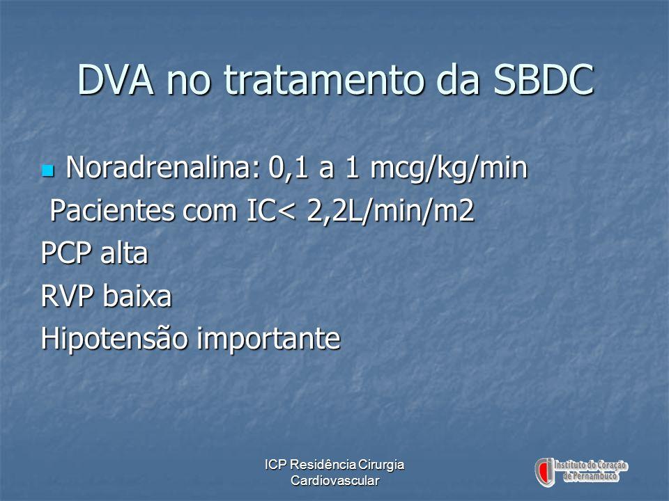 ICP Residência Cirurgia Cardiovascular DVA no tratamento da SBDC Noradrenalina: 0,1 a 1 mcg/kg/min Noradrenalina: 0,1 a 1 mcg/kg/min Pacientes com IC<