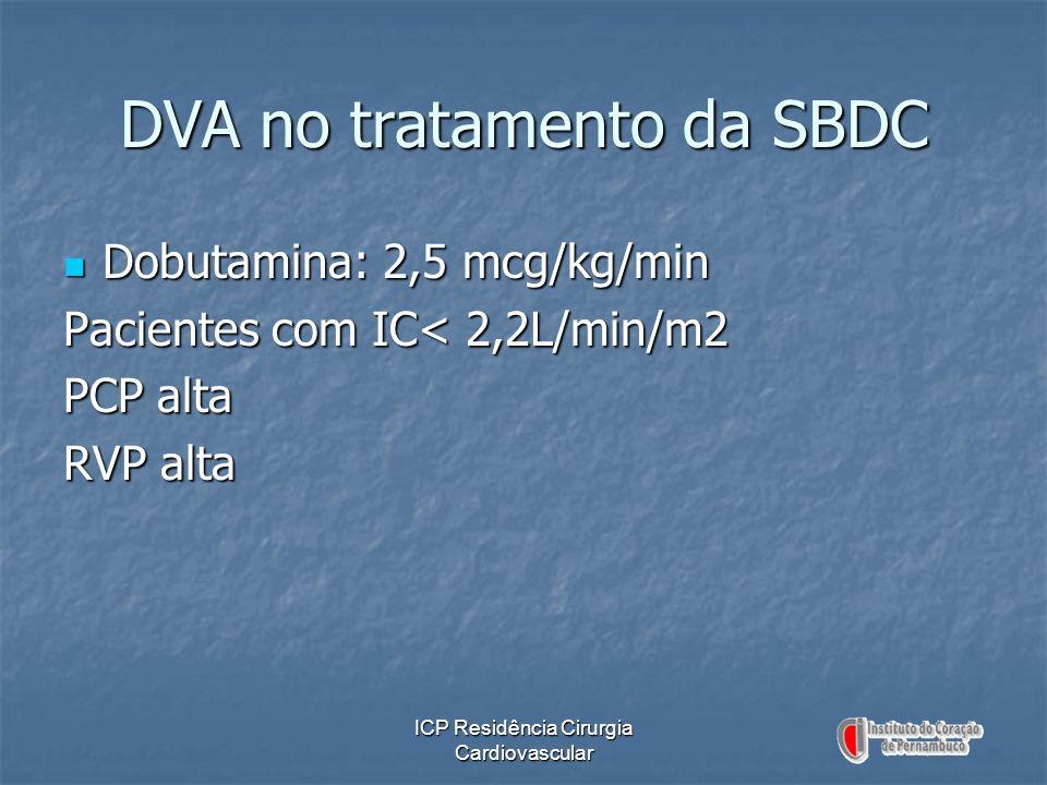 ICP Residência Cirurgia Cardiovascular DVA no tratamento da SBDC Dobutamina: 2,5 mcg/kg/min Dobutamina: 2,5 mcg/kg/min Pacientes com IC< 2,2L/min/m2 P