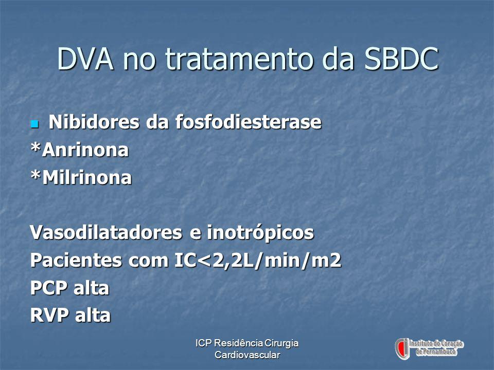 ICP Residência Cirurgia Cardiovascular DVA no tratamento da SBDC Nibidores da fosfodiesterase Nibidores da fosfodiesterase*Anrinona*Milrinona Vasodila