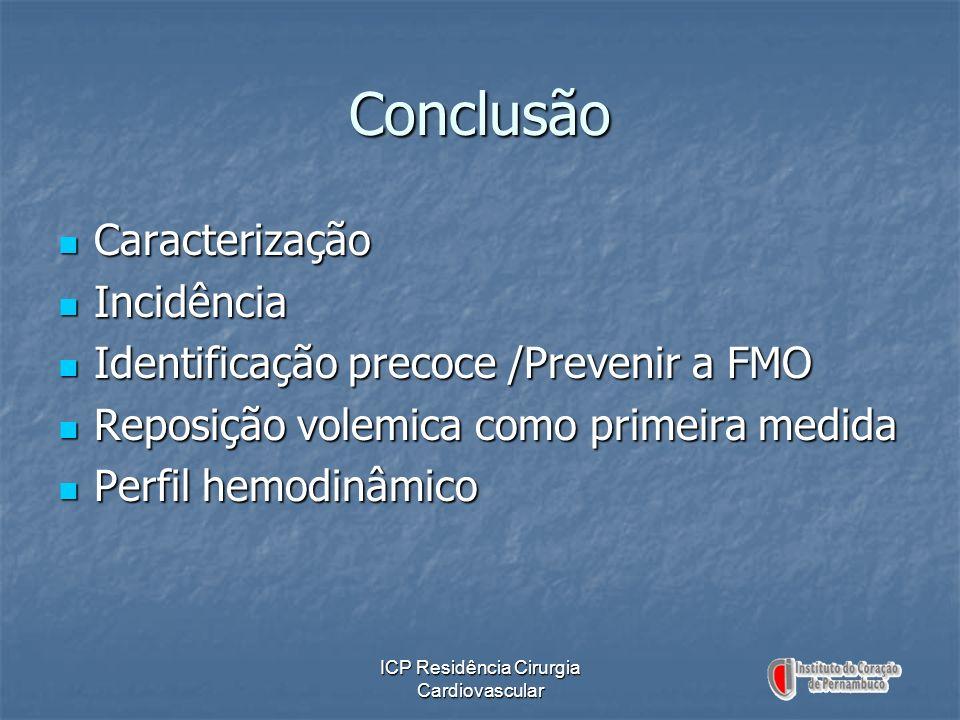 ICP Residência Cirurgia Cardiovascular Conclusão Caracterização Caracterização Incidência Incidência Identificação precoce /Prevenir a FMO Identificaç