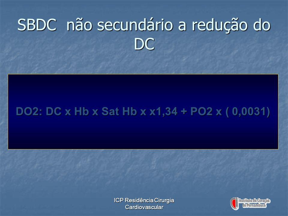 ICP Residência Cirurgia Cardiovascular SBDC não secundário a redução do DC DO2: DC x Hb x Sat Hb x x1,34 + PO2 x ( 0,0031)