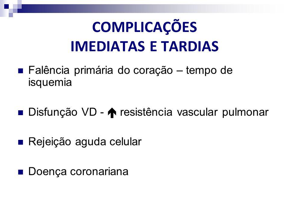 COMPLICAÇÕES IMEDIATAS E TARDIAS Falência primária do coração – tempo de isquemia Disfunção VD - resistência vascular pulmonar Rejeição aguda celular