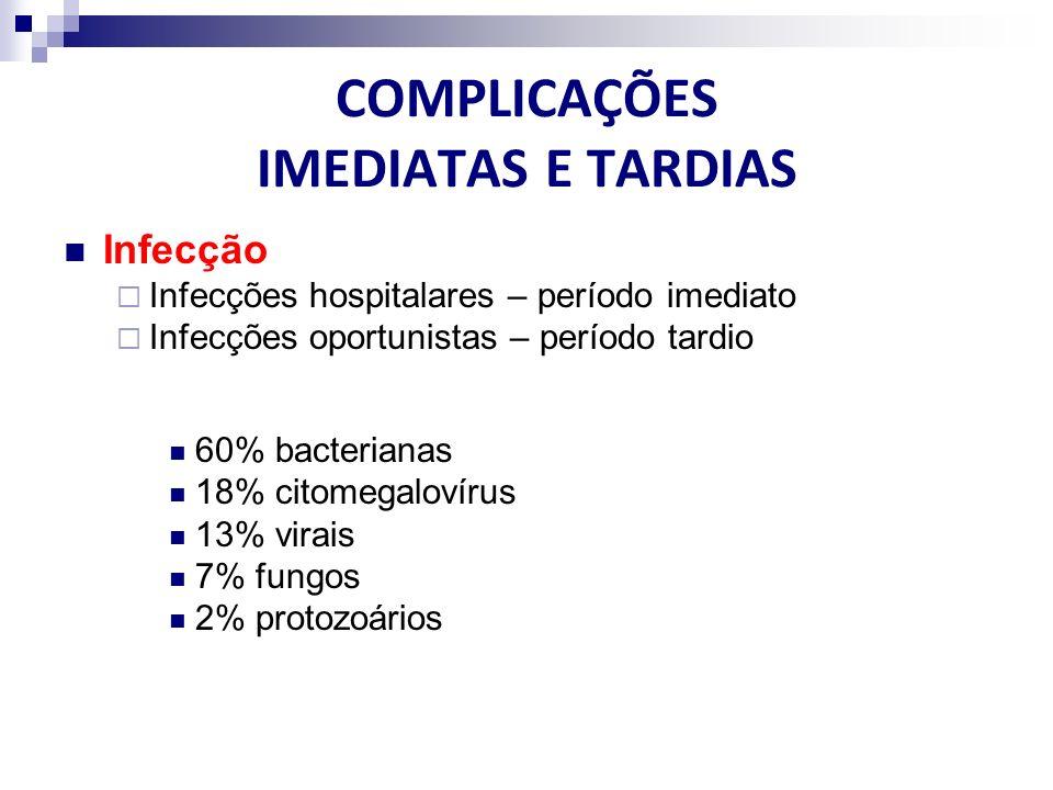 COMPLICAÇÕES IMEDIATAS E TARDIAS Infecção Infecções hospitalares – período imediato Infecções oportunistas – período tardio 60% bacterianas 18% citome