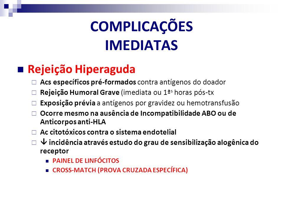 COMPLICAÇÕES IMEDIATAS Rejeição Hiperaguda Acs específicos pré-formados contra antígenos do doador Rejeição Humoral Grave (imediata ou 1ª s horas pós-
