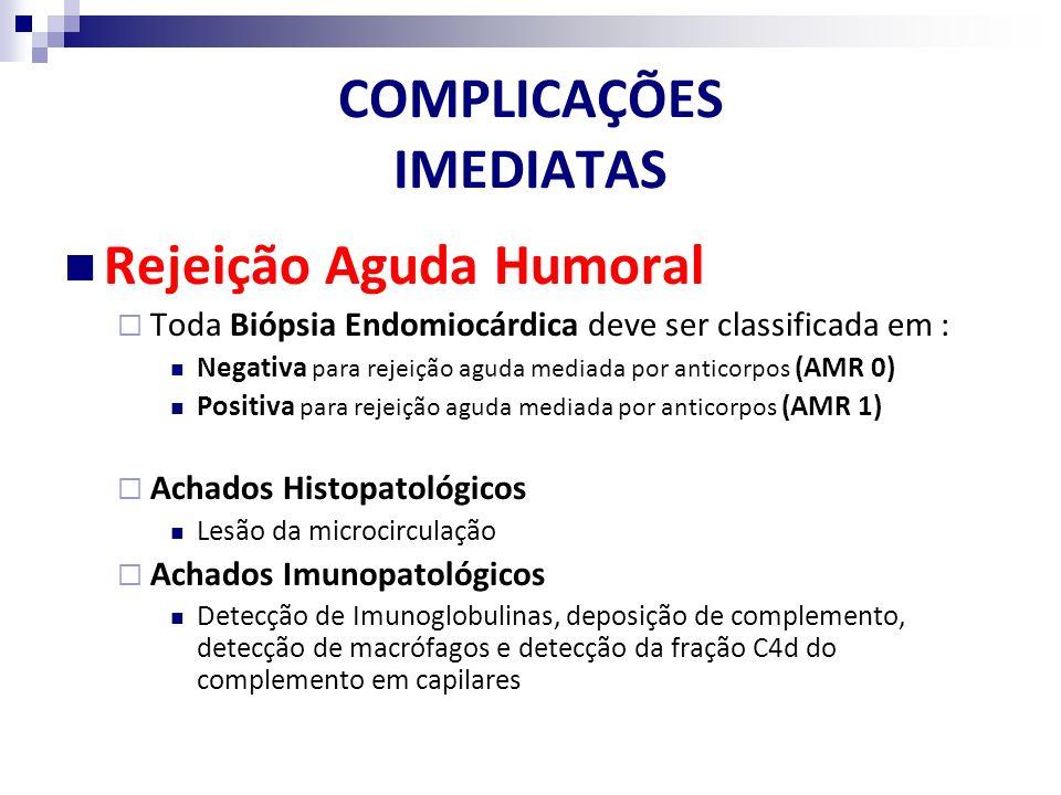 COMPLICAÇÕES IMEDIATAS Rejeição Aguda Humoral Toda Biópsia Endomiocárdica deve ser classificada em : Negativa para rejeição aguda mediada por anticorp