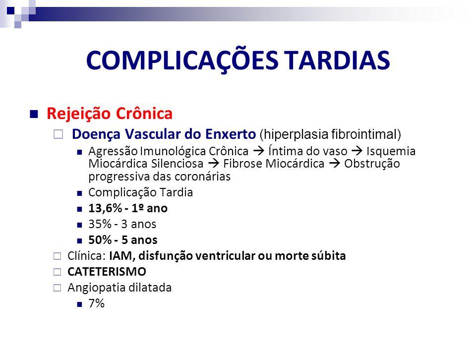 COMPLICAÇÕES TARDIAS Rejeição Crônica Doença Vascular do Enxerto (hiperplasia fibrointimal) Agressão Imunológica Crônica Íntima do vaso Isquemia Miocá