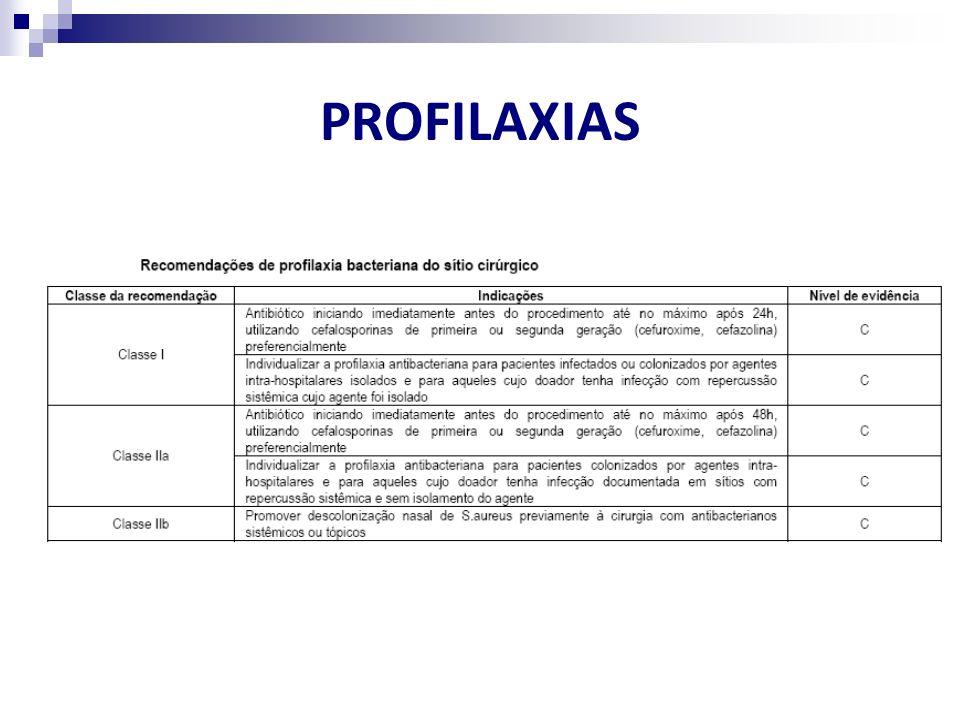 PROFILAXIAS