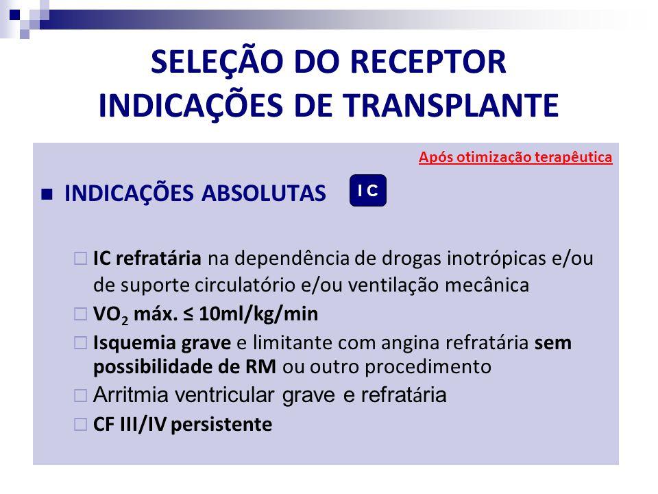 SELEÇÃO DO RECEPTOR INDICAÇÕES DE TRANSPLANTE INDICAÇÕES ABSOLUTAS IC refratária na dependência de drogas inotrópicas e/ou de suporte circulatório e/o