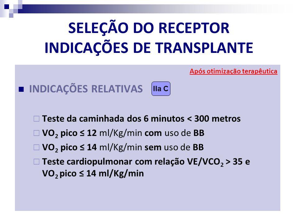 SELEÇÃO DO RECEPTOR INDICAÇÕES DE TRANSPLANTE INDICAÇÕES RELATIVAS Teste da caminhada dos 6 minutos < 300 metros VO 2 pico 12 ml/Kg/min com uso de BB