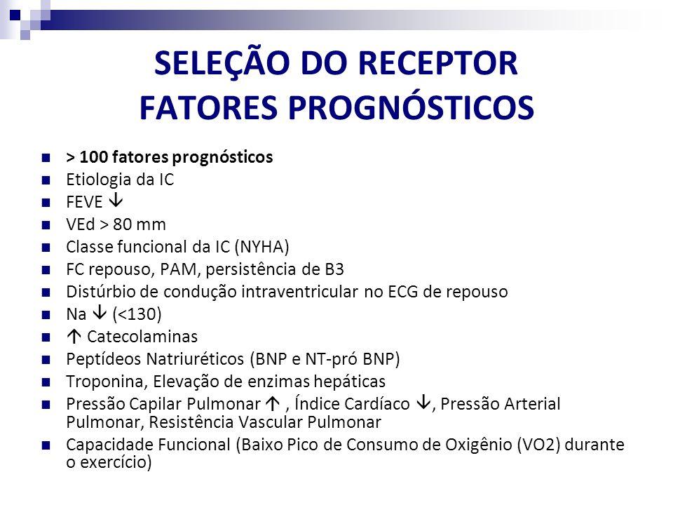 SELEÇÃO DO RECEPTOR FATORES PROGNÓSTICOS > 100 fatores prognósticos Etiologia da IC FEVE VEd > 80 mm Classe funcional da IC (NYHA) FC repouso, PAM, pe
