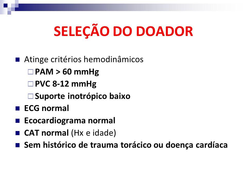 SELEÇÃO DO DOADOR Atinge critérios hemodinâmicos PAM > 60 mmHg PVC 8-12 mmHg Suporte inotrópico baixo ECG normal Ecocardiograma normal CAT normal (Hx