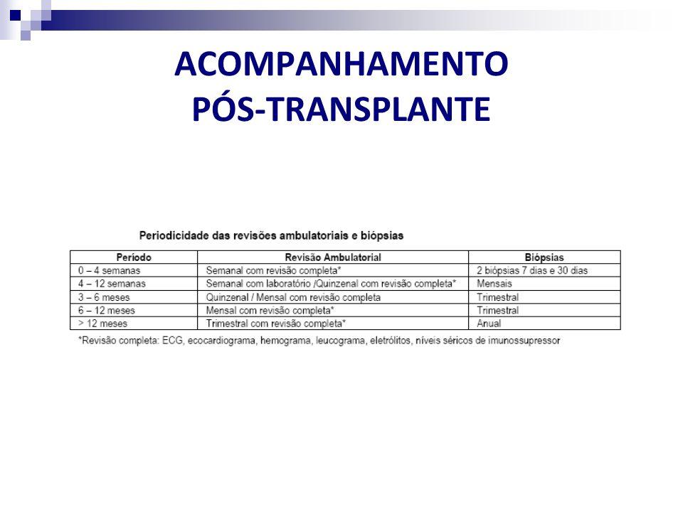 ACOMPANHAMENTO PÓS-TRANSPLANTE