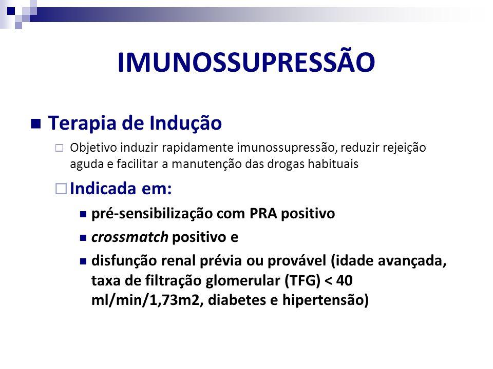 IMUNOSSUPRESSÃO Terapia de Indução Objetivo induzir rapidamente imunossupressão, reduzir rejeição aguda e facilitar a manutenção das drogas habituais